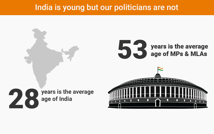 Our MPs are older than MPs from across the world